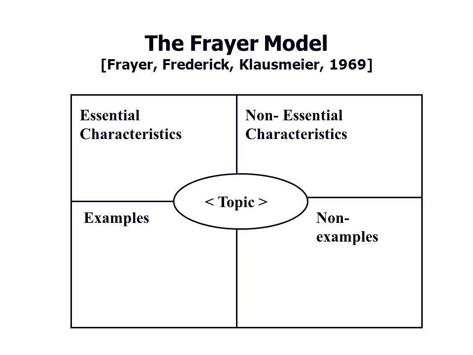 The Frayer Model [Frayer, Frederick, Klausmeier, 1969]